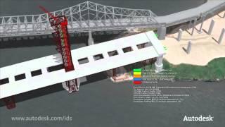 Autodesk Infrastructure Design Suite 2013 Overview