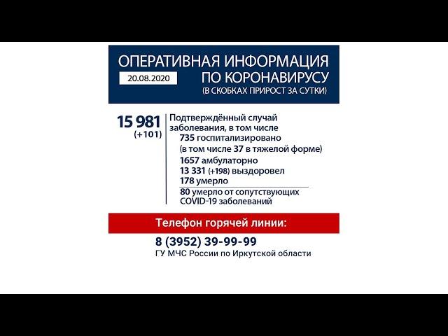 Ангарск – в группе риска по распространению COVID