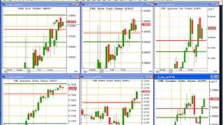 Trading Outlook for Today: January 26, 2017
