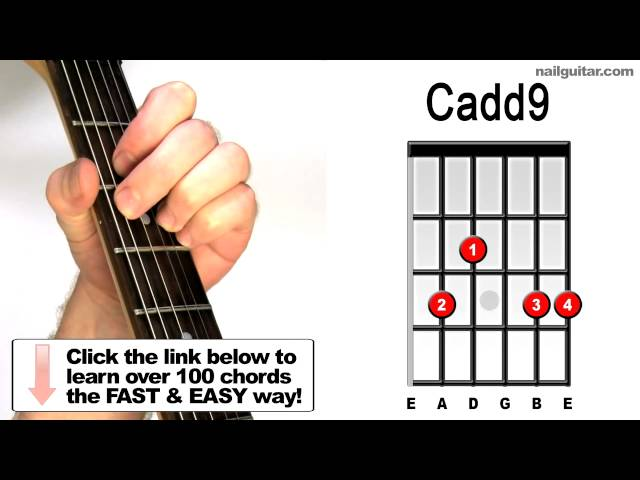 Easy Fm Guitar Chord Choice Image - guitar chords finger placement