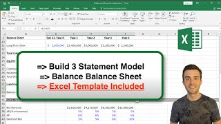 3 Statement Financial Model | Building From Scratch