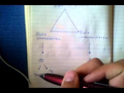 Isotonische kristalloiden Lösungen und Glucose hypertonen