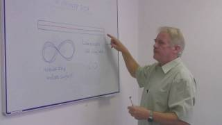 History Of Mathematics : Where Does The Mathematical Sign For Infinity Come From?