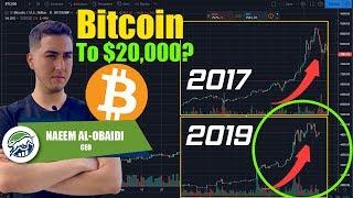 Bitcoin BTC To $20,000? Price Prediction & Technical Analysis Today!