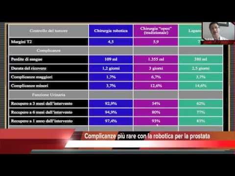Prostamol e Prostamol prezzo UNO