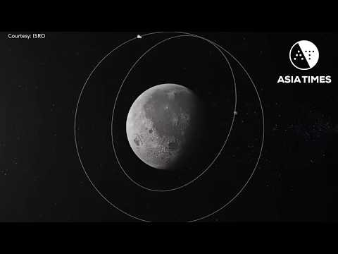 India heads to the Moon's South Pole