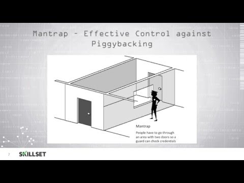 Physical Security (CISSP Free by Skillset.com) - YouTube