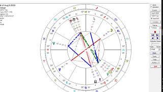 Astrology Aug 13-20 2019 Aquarius Full Moon - Venus conj Sun