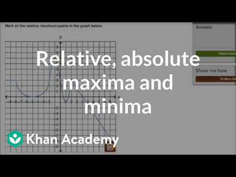 worked example absolute and relative extrema video. Black Bedroom Furniture Sets. Home Design Ideas