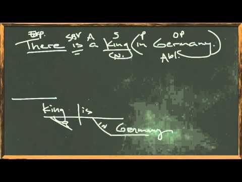 Diagramming English: Expletives