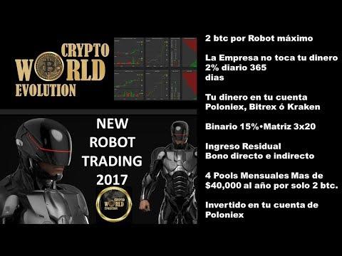 Crypto metatrader