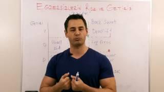 Egzersizlerin Risk ve Getiri Profilleri - Bacak