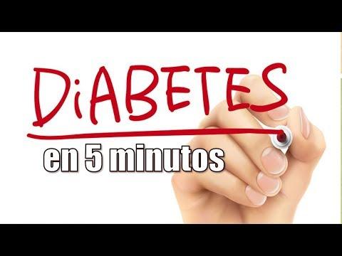 Análisis de insulina en ayunas