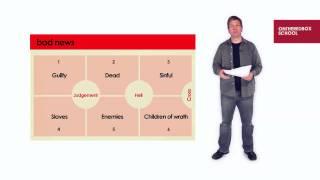 Building an evangelistic message - Jacob Bock