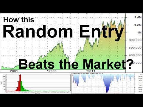 Trading in opzioni binarie