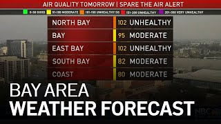 Bay Area Forecast: Poor Air Quality Continues