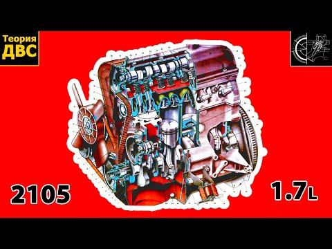 Фото к видео: мотор ВАЗ-2105 1.7 л