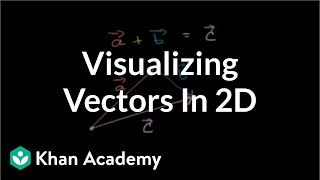 Visualizing Vectors in 2 Dimensions