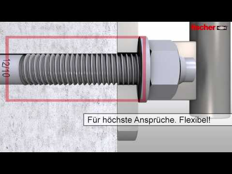 Bolzenanker Fischer FAZ II für gerissenen Beton   -   LAYER-Grosshandel