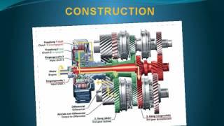 Car - Dual Clutch Transmission 雙離合變速器 - 科技應用 工程