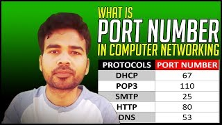 What is port number in computer network | What is the use of port number | Full Network Port Explain