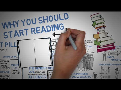 Video Benefits Of Reading