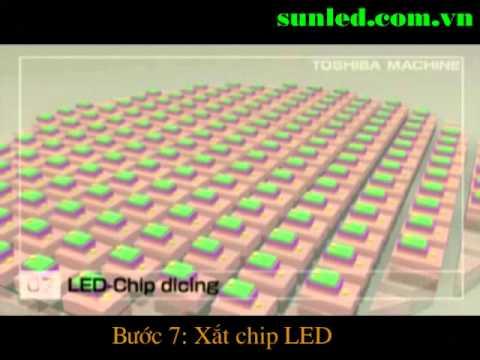 Quy trình sản xuất Chips LED siêu sáng