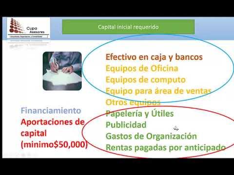 , title : 'PARTE FINANCIERA PLAN DE NEGOCIOS (PROYECCIÓN AÑO CERO Y 1)'