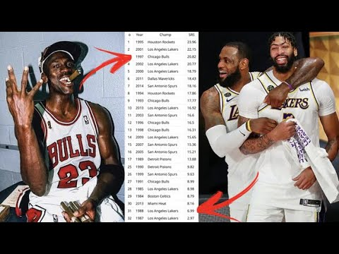 Using Numbers To Find The Most Difficult NBA Championship Ever Won