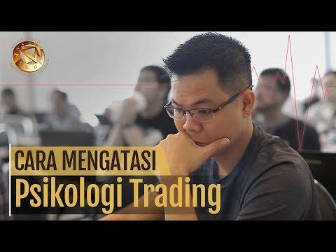 Cara Mengatasi Masalah Psikologi Trading