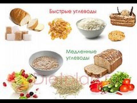 Препараты для понижения сахара в крови 2 типа