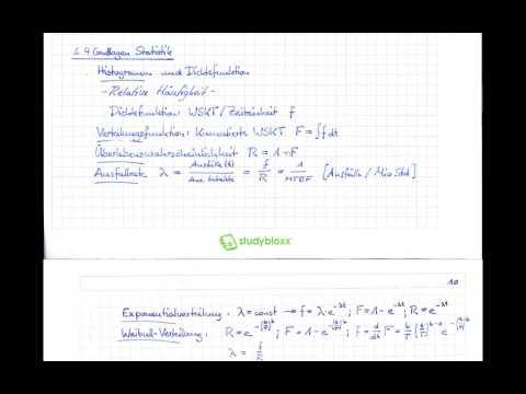 Elektrik-/Elektroniksysteme im KFZ 6: Sicherheit