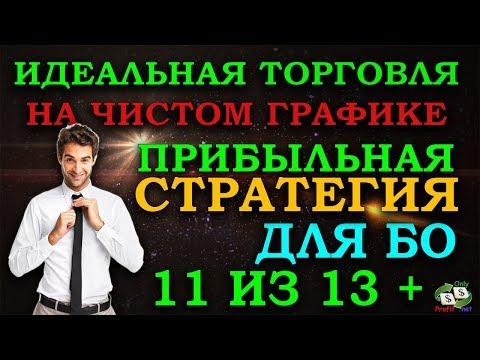 Рейтинг бинарных опционов россия