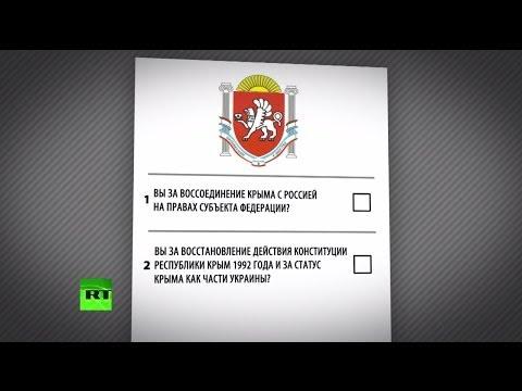 , title : 'Судьбоносное решение: в Крыму начался референдум'