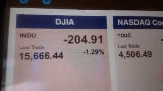 DJIA 8-25-15 CLOSED AT 15,666.44 VERY SPOOKY!!!!!!!