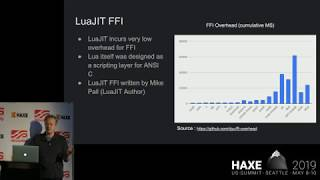 Titan: Macro-Powered FFI for Haxe/LuaJit - Justin Donaldson