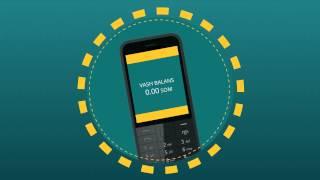 Мобильный банкинг - как это работает?