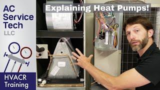 How an Air Handler & Heat Pump Work!