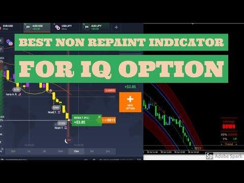 Non Repainting Binary Options Indicator