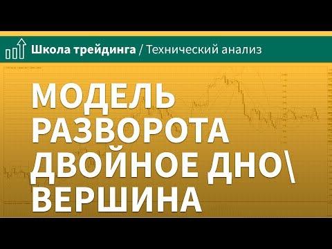 Курс валют и акций форекс