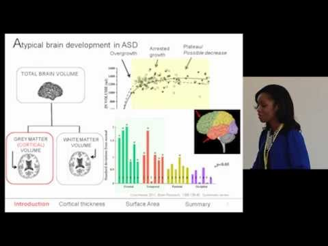 Neurobiological changes in autism spectrum disorders