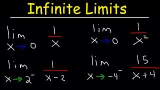 Hmongbuy limits at infinity vertical horizontal asymptotes infinite limits and vertical asymptotes explained calculus examples and practice problems ccuart Gallery