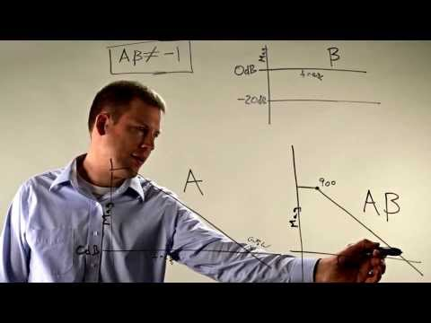 Stability 101: Bode Plots and Operational Amplifiers