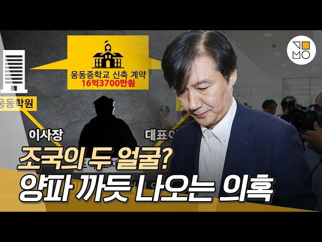 Video de pronunciación de 조국 en Coreano