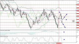 Weekly Forex forecast 12-16.11.2018: EUR/USD, GBP/USD, USD/JPY, AUD/USD, Gold