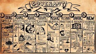 Biblical Covenants of God