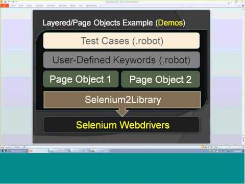 Test Automation Newbie? Robot Framework Will Save the Day! Related YouTube Video