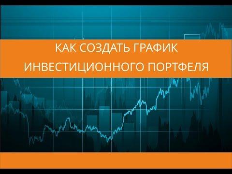 Инвестиции в криптовалюту ico