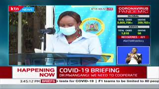 Breaking News: 127 new COVID-19 new cases reported in Kenya today, total tally now at 1,745 cases