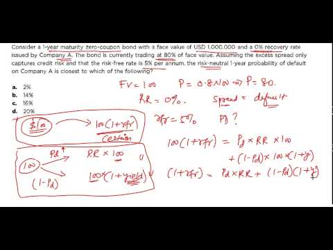 GARP FRM 2013 Part 2 Sample Paper Questions 8 - YouTube